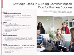 Strategic Steps In Building Communication Plan For Business Success