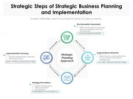 Strategic Steps Of Strategic Business Planning And Implementation