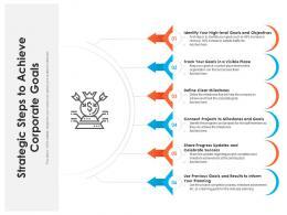 Strategic Steps To Achieve Corporate Goals