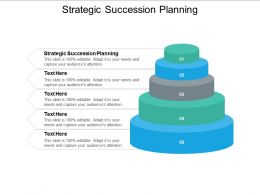 Strategic Succession Planning Ppt Powerpoint Presentation Summary Topics Cpb