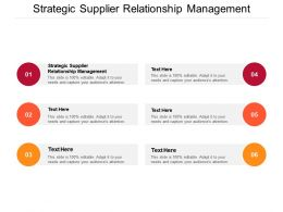 Strategic Supplier Relationship Management Ppt Powerpoint Presentation Maker Cpb