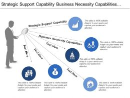 Strategic Support Capability Business Necessity Capabilities Advantage Capabilities