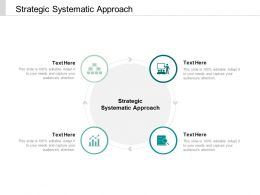 Strategic Systematic Approach Ppt Powerpoint Presentation Slides Deck Cpb