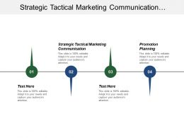 Strategic Tactical Marketing Communication Promotion Planning Asset Templates