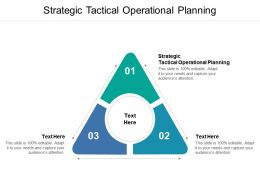 Strategic Tactical Operational Planning Ppt Powerpoint Presentation Icon Design Ideas Cpb