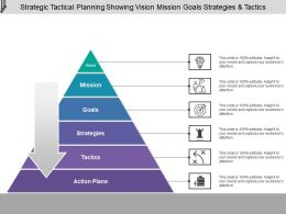 Strategic Tactical Planning Showing Vision Mission Goals Strategies And Tactics