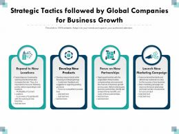 Strategic Tactics Followed By Global Companies For Business Growth