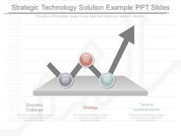 Strategic Technology Solution Example Ppt Slides