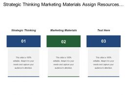 Strategic Thinking Marketing Materials Assign Resources Business Units