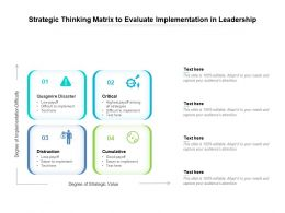 Strategic Thinking Matrix To Evaluate Implementation In Leadership