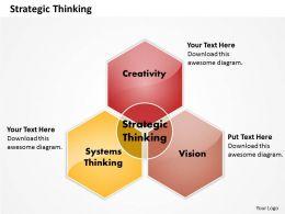 Strategic Thinking powerpoint presentation slide template