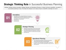 Strategic Thinking Role In Successful Business Planning