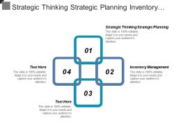 Strategic Thinking Strategic Planning Inventory Management Event Management Cpb