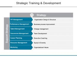 Strategic Training And Development Powerpoint Slide Templates Download