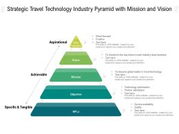 Strategic Travel Technology Industry Pyramid With Mission And Vision