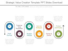 Strategic Value Creation Template Ppt Slides Download