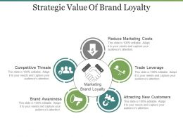 Strategic Value Of Brand Loyalty Ppt Sample Download