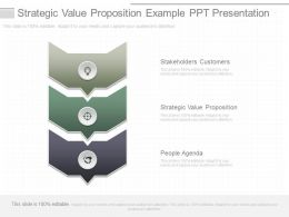 Strategic Value Proposition Example Ppt Presentation
