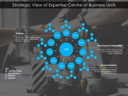 Strategic View Of Expertise Centre Of Business Units