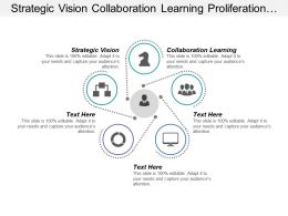 Strategic Vision Collaboration Learning Proliferation Change Automation Work