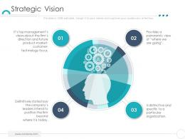 Strategic Vision Company Ethics Ppt Demonstration