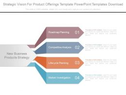 Strategic Vision For Product Offerings Template Powerpoint Templates Download
