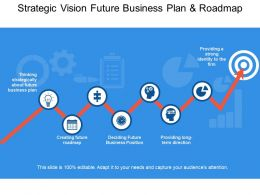 Strategic Vision Future Business Plan And Roadmap