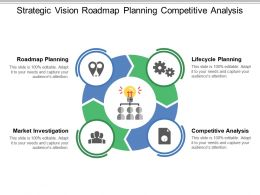 Strategic Vision Roadmap Planning Competitive Analysis