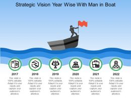 Strategic Vision Year Wise With Man In Boat