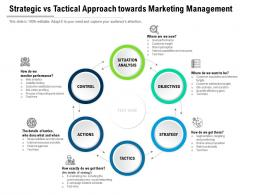 Strategic Vs Tactical Approach Towards Marketing Management