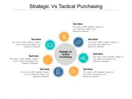 Strategic Vs Tactical Purchasing Ppt Powerpoint Presentation Slides Designs Download Cpb