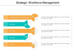 Strategic Workforce Management Ppt Powerpoint Presentation Pictures Inspiration Cpb