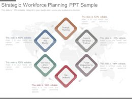Strategic Workforce Planning Ppt Sample
