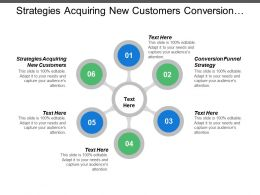 Strategies Acquiring New Customers Conversion Funnel Strategy Strategy Planning
