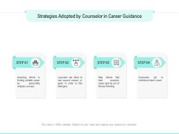 Strategies Adopted By Counselor In Career Guidance