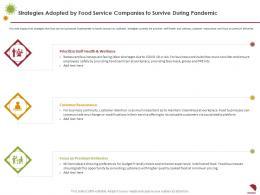 Strategies Adopted By Food Service Companies To Survive During Pandemic Businesses Ppt Formats