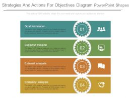 Strategies And Actions For Objectives Diagram Powerpoint Shapes