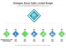 Strategies Boost Traffic Limited Budget Ppt Presentation Icon Guidelines Cpb