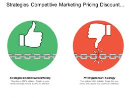 Strategies Competitive Marketing Pricing Discount Strategy Marketing Budget