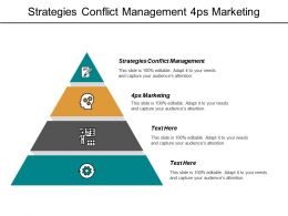 Strategies Conflict Management 4ps Marketing Inventory Management Cpb