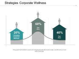 Strategies Corporate Wellness Ppt Powerpoint Presentation Portfolio Master Slide Cpb