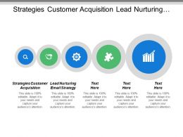 Strategies Customer Acquisition Lead Nurturing Email Strategy Business Growth