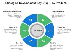 Strategies Development Key Step New Product Development Idea Generation