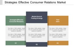 Strategies Effective Consumer Relations Market Neutral Trading Strategy Cpb