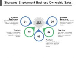 Strategies Employment Business Ownership Sales Techniques Sale Closing