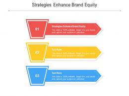 Strategies Enhance Brand Equity Ppt Powerpoint Presentation Layouts Template Cpb