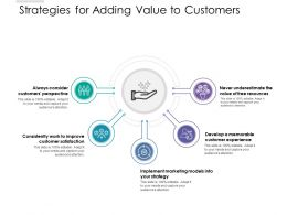 Strategies For Adding Value To Customers