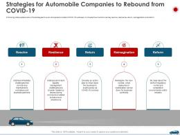 Strategies For Automobile Companies To Rebound From COVID 19 Ppt Topics