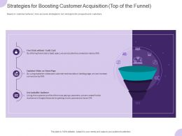 Strategies For Boosting Customer Acquisition Top Of The Funnel Ppt Powerpoint Presentation Topics