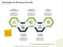 Strategies For Business Growth Administration Management Ppt Ideas
